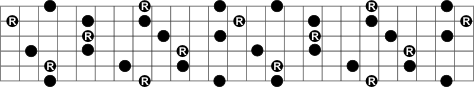 Full Major Arpeggio