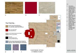 Sampleboard 1