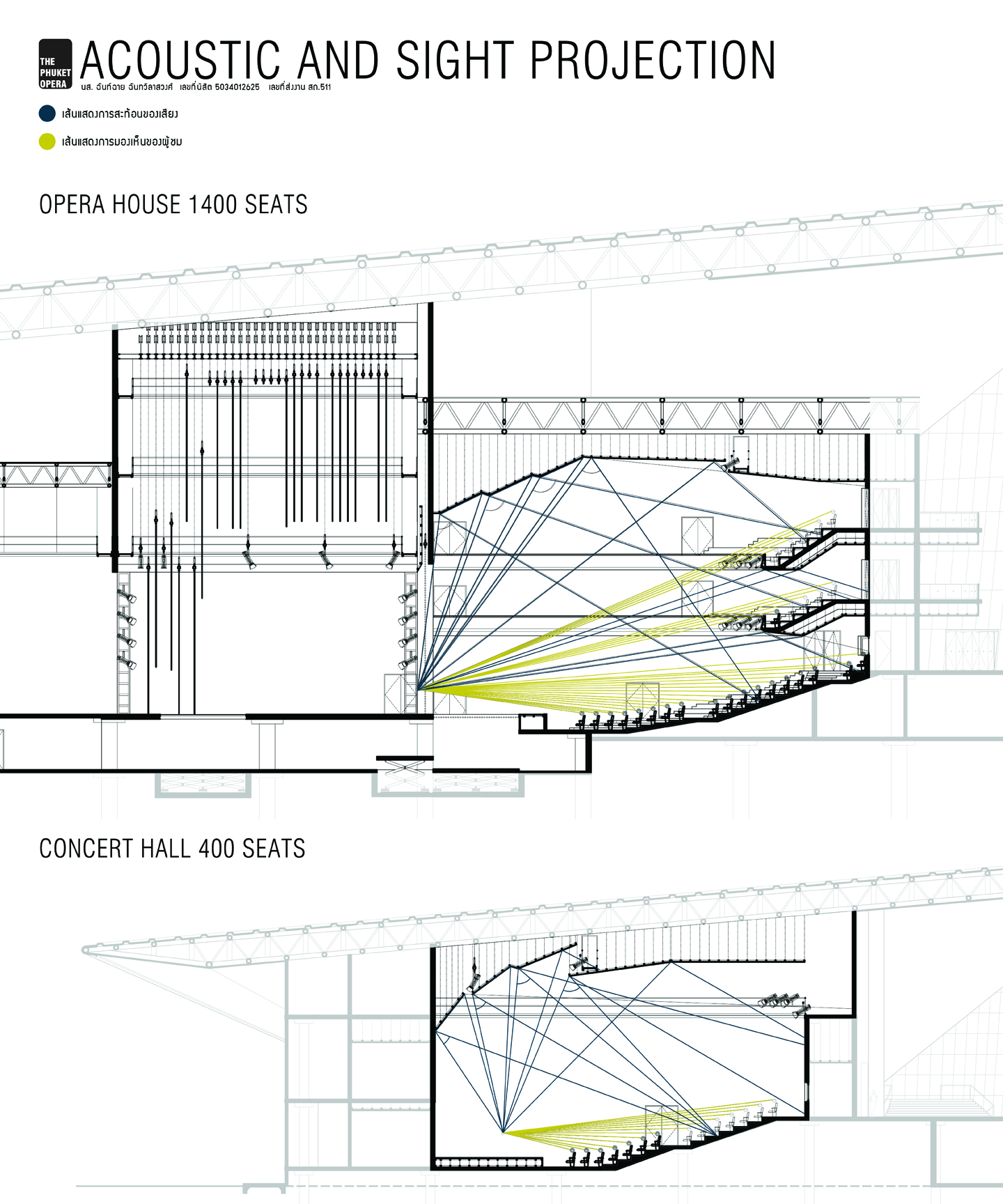 hight resolution of acoustic and sight projection diagram