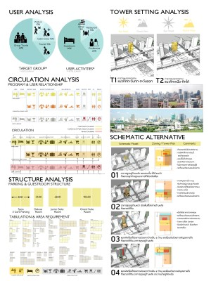 User & Schematic Analysis | Architectural Thesis