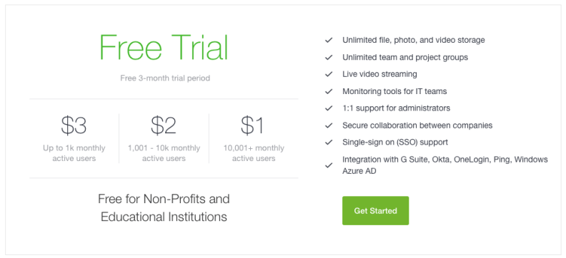 Facebook Workplace Pricing