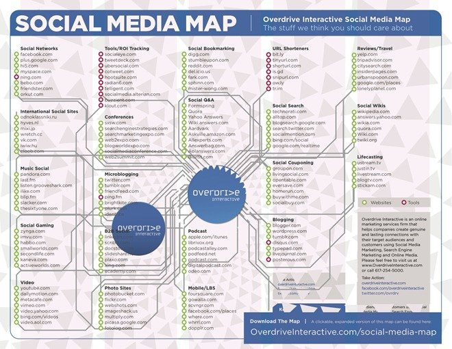 Social Media Map infographic