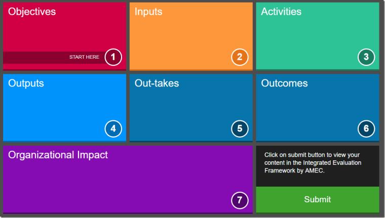 AMEC framework