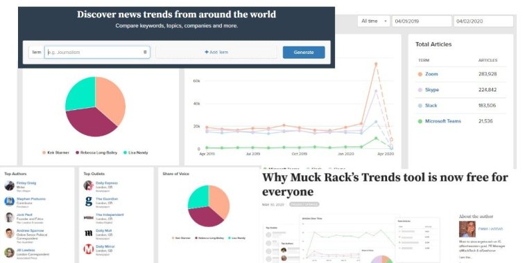 Muck Rack Trends to analyse news trends graphic