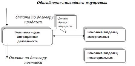 darbuotojų akcijų pasirinkimo sandorio planas viešai neatskleista informacija