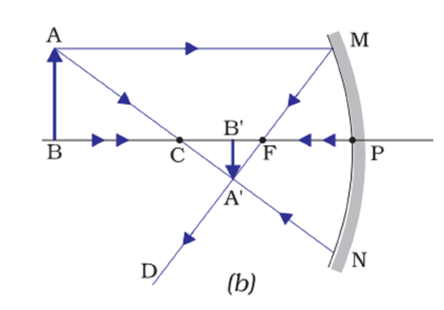 small resolution of object beyond centre of concave mirror