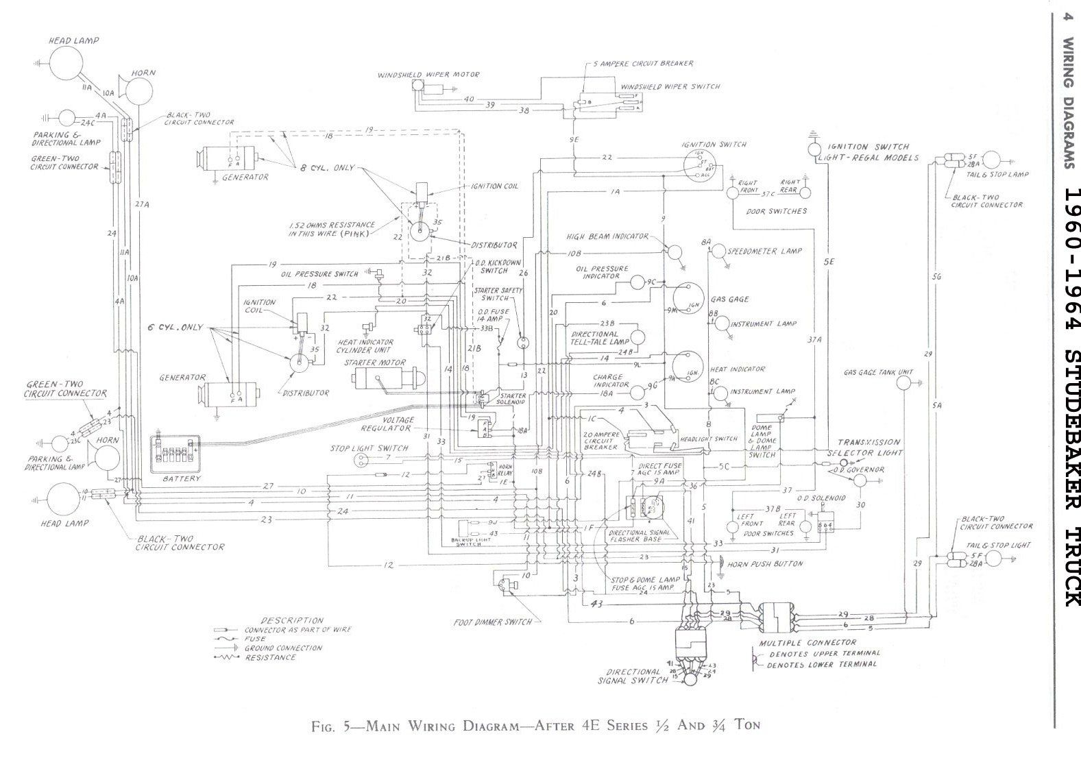 Studebaker Wiring Harness : 25 Wiring Diagram Images