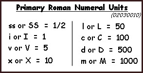 Calculations, Roman Numerals