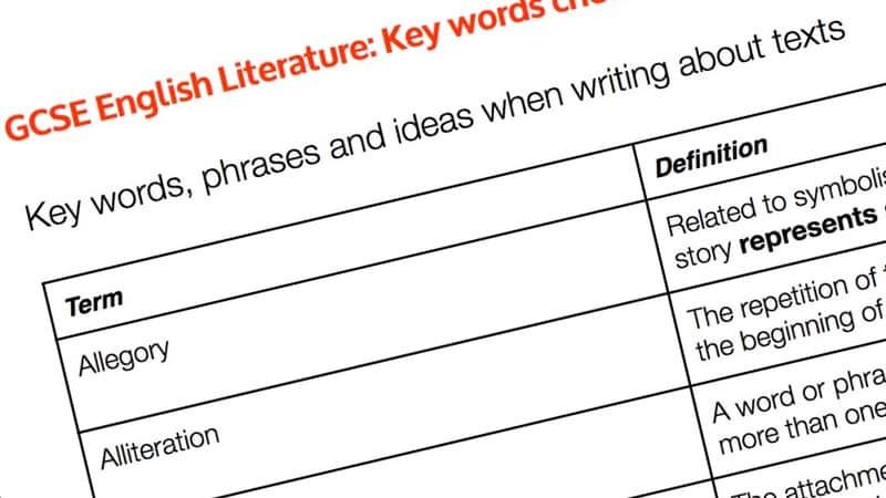 GCSE English Literature: Language key words cheat sheet