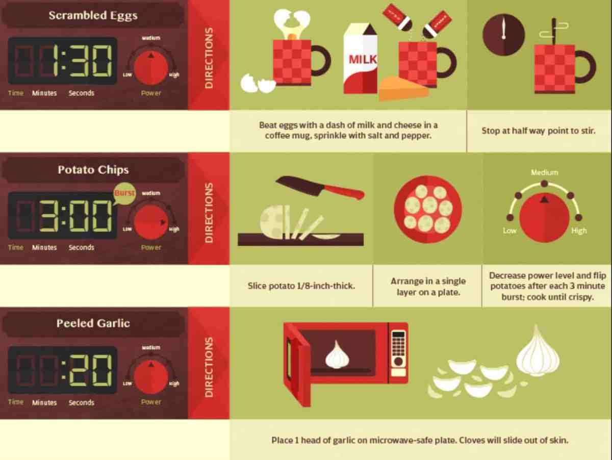 microwave hacks 2