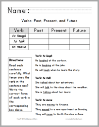 Past Present And Future Tense Worksheets Free Worksheets