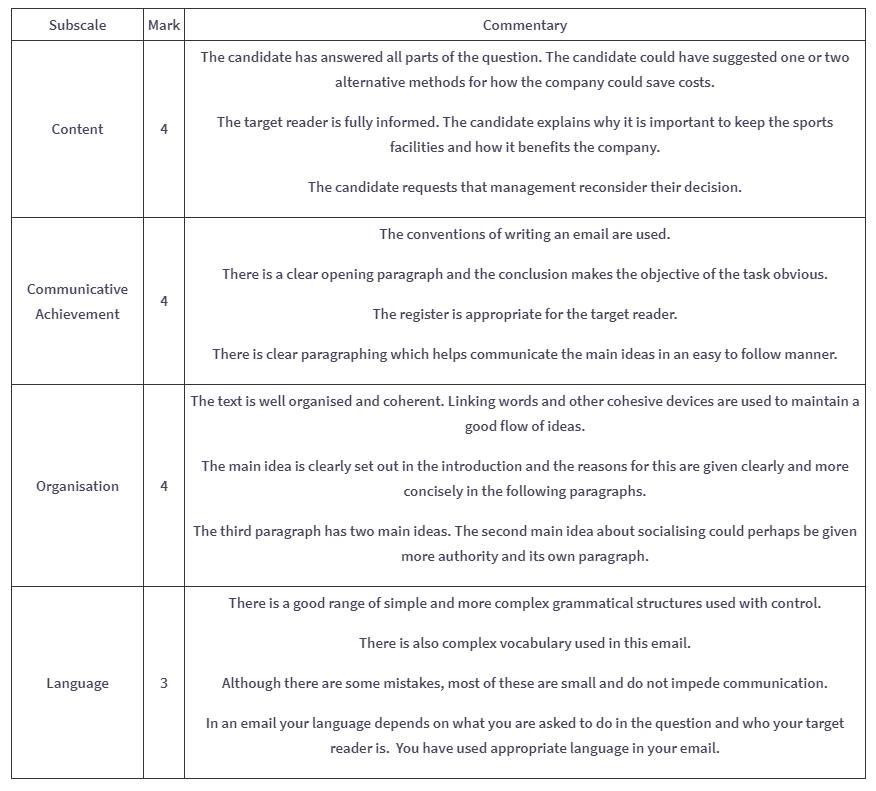 Cambridge Examiner's Assessment Scale