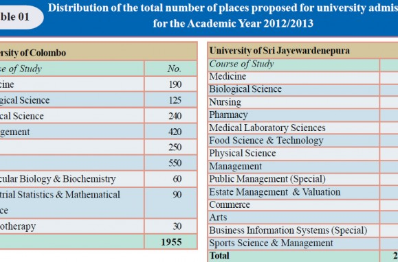 UGC-university-course-book-lanka