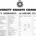UGC-university-admissions-2014