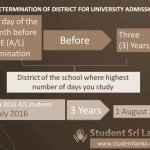 How UGC determines district for University selection for A/L exam