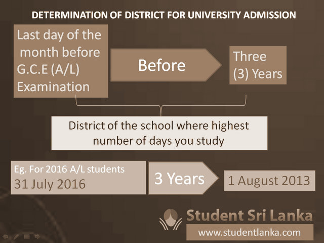 university district determination ugc