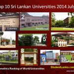 World ranking Top Sri Lankan Universities 2014 July