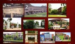 word ranking universities Sri Lanka
