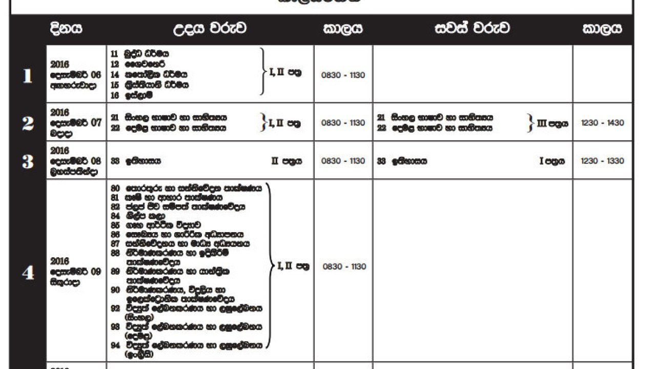 Download Gce O L 2016 Examination Time Table