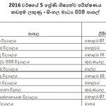 grade-5-scholarship-cut-off-marks-2016