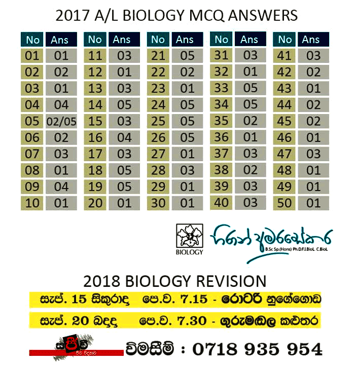 2017 A/L MCQ Answers