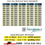 2017-Biology-MCQ-Answers-Dr-Hiran-Amarasekera