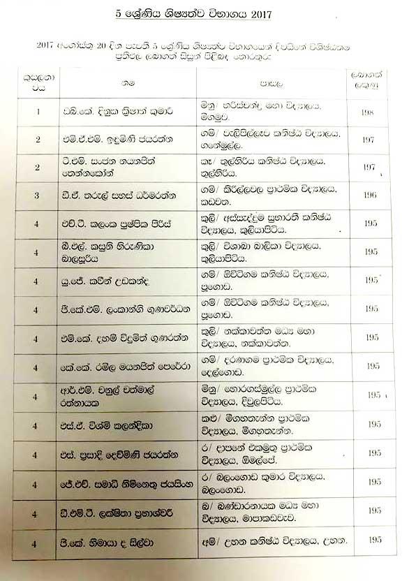 scholarship-2017-best-marks-students-schools