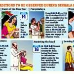 New Year Auspicious Times Aurudu Nakath 2018