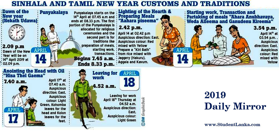 sinhala-and-tamil-new-year-customs-and-traditions-nakath-2019