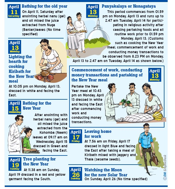 new year 2020 april nakath times sri lanka