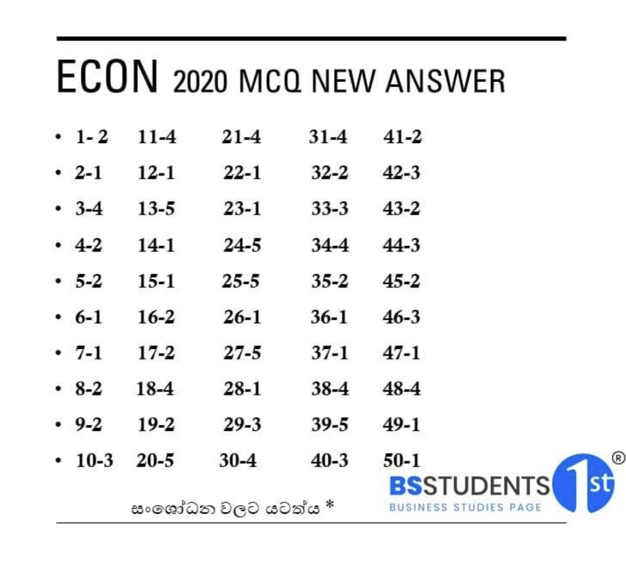 2020 Econ MCQ