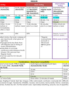 Insulin charts for nurses also mersnoforum rh