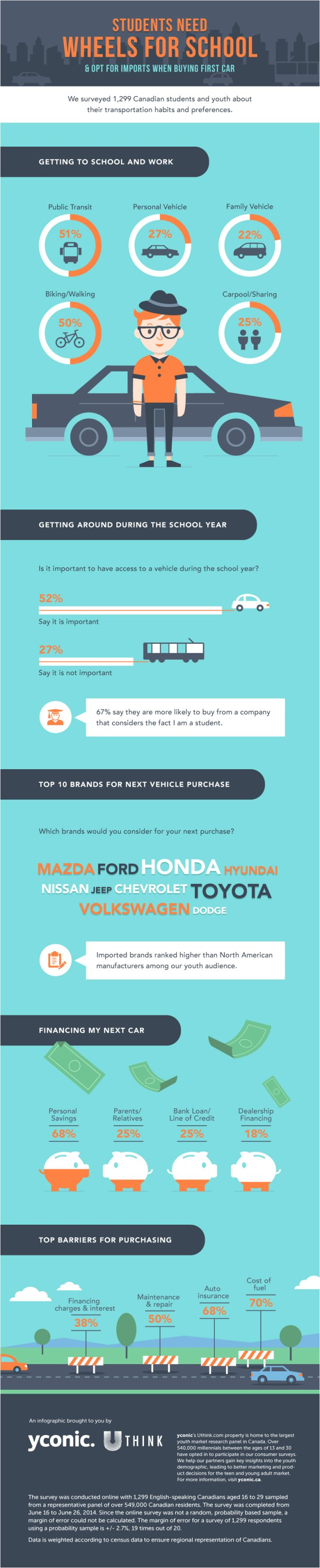 Student_Transport_Auto_Infographic