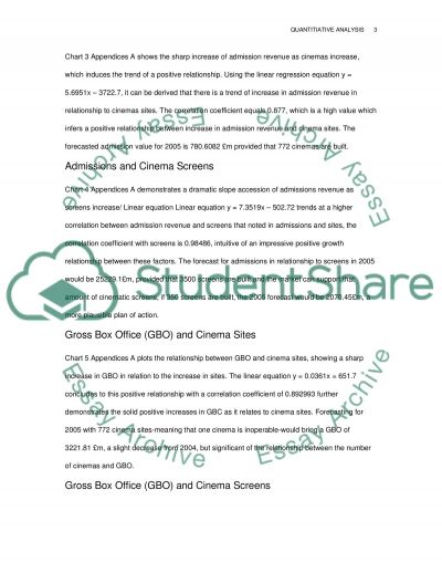 Quantitative Analysis Of Cinematic Statistics Research Paper