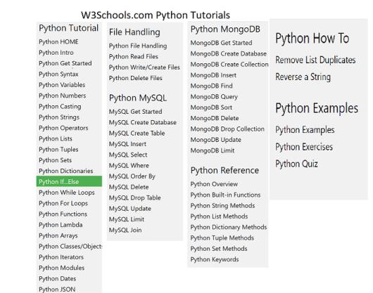 w3schools Python Tutorials