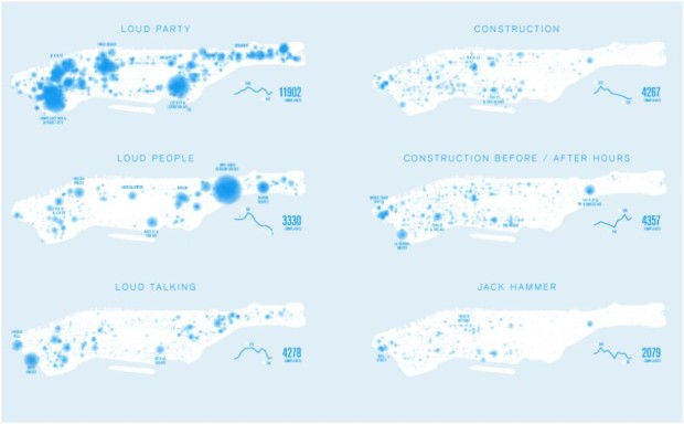 Example B(2): Visualization of Noise Complaints in NYC.
