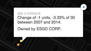 Rent_Stabilization_yellow