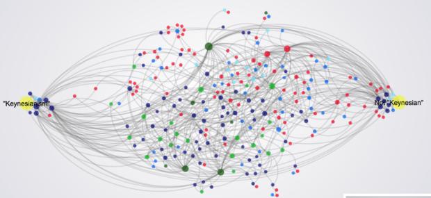 Economists visualized at Harvard