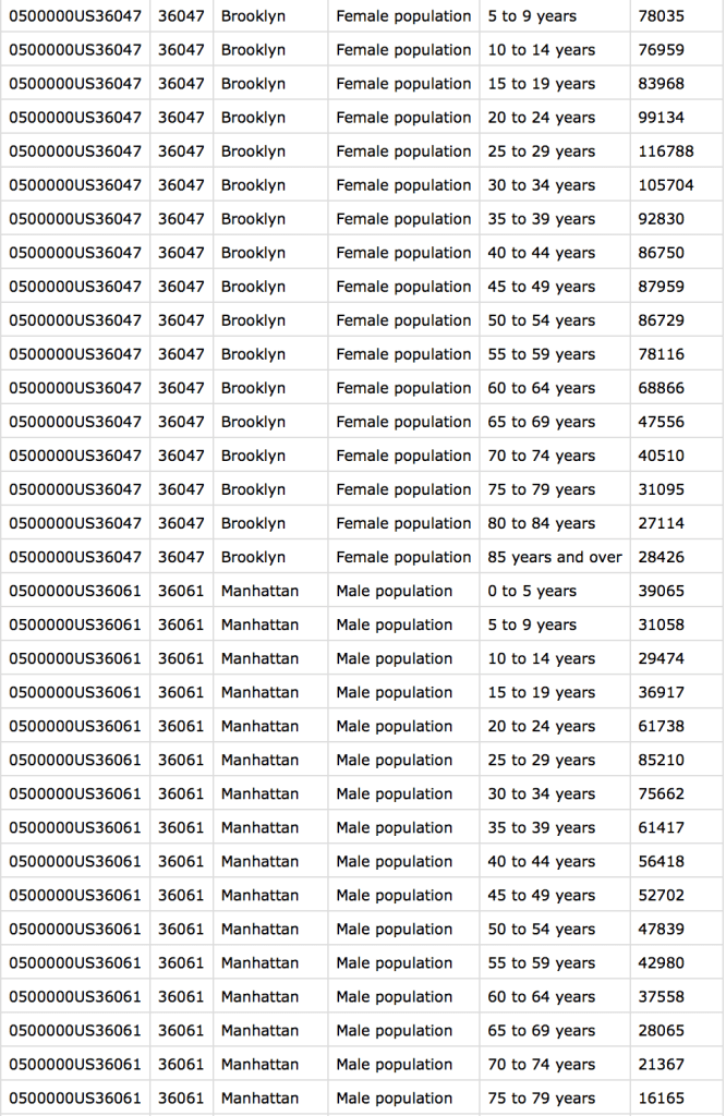 This is the refined dataset.
