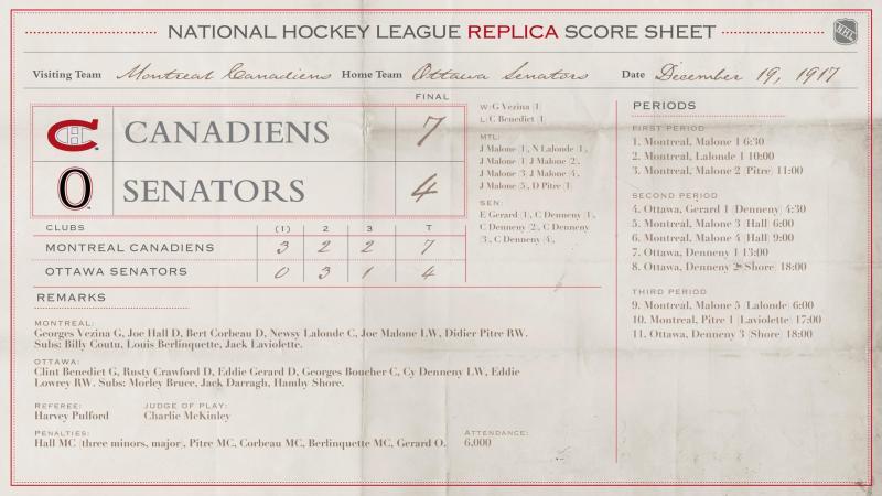 Hockey Scoresheet