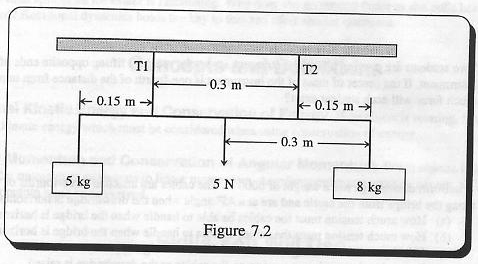 Physics I Homework with Answers