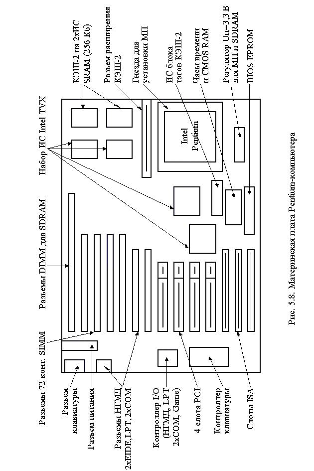 INTEL 82440BX ZX DRIVER