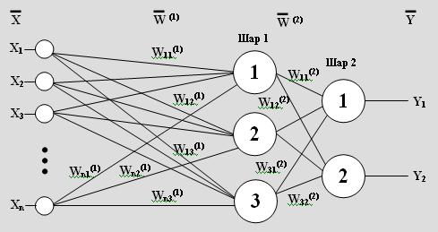 A gépi tanulás szórakoztató 8. rész: Hogyan kell szándékosan becsapni a neurális hálókat