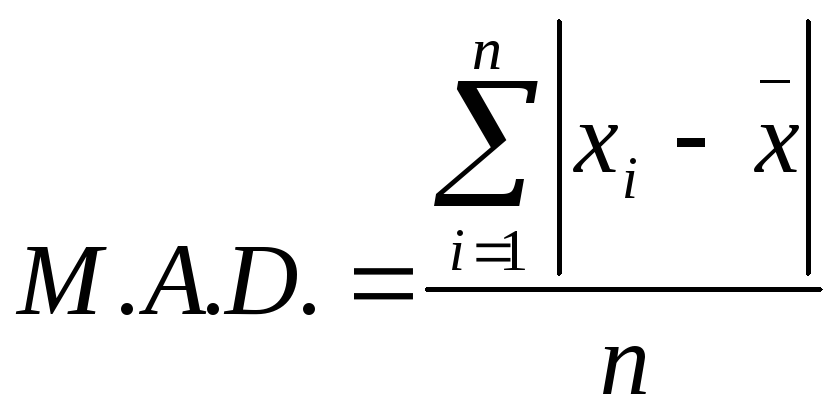 1.5. Measures of dispersion for ungrouped data
