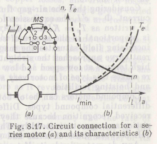 small resolution of the speed of a series motor is defined by the expression