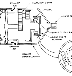 schematic of an air turbine starter [ 1313 x 834 Pixel ]