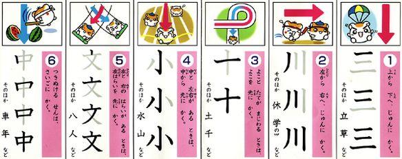 Faq la forma dei kanji calligrafia ordine e numero dei for Numero dei deputati e dei senatori