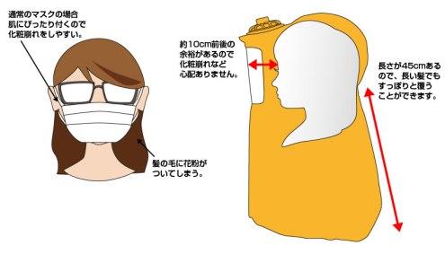 stranezze giapponesi primavera tempo di allergie (14)