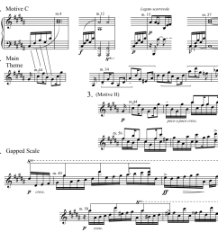 5 example 2 identifies four motives and their recurrences that together form a group of musical ideas that feature the pentatonic collection or a  [ 900 x 895 Pixel ]