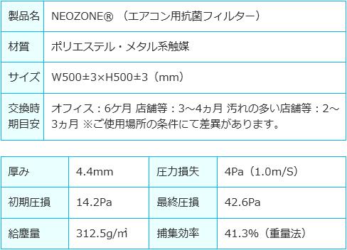 NEOZONE 製品仕様
